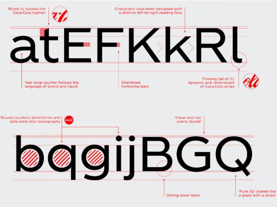 Nueva tipografía Coca-Cola tendencia 2019